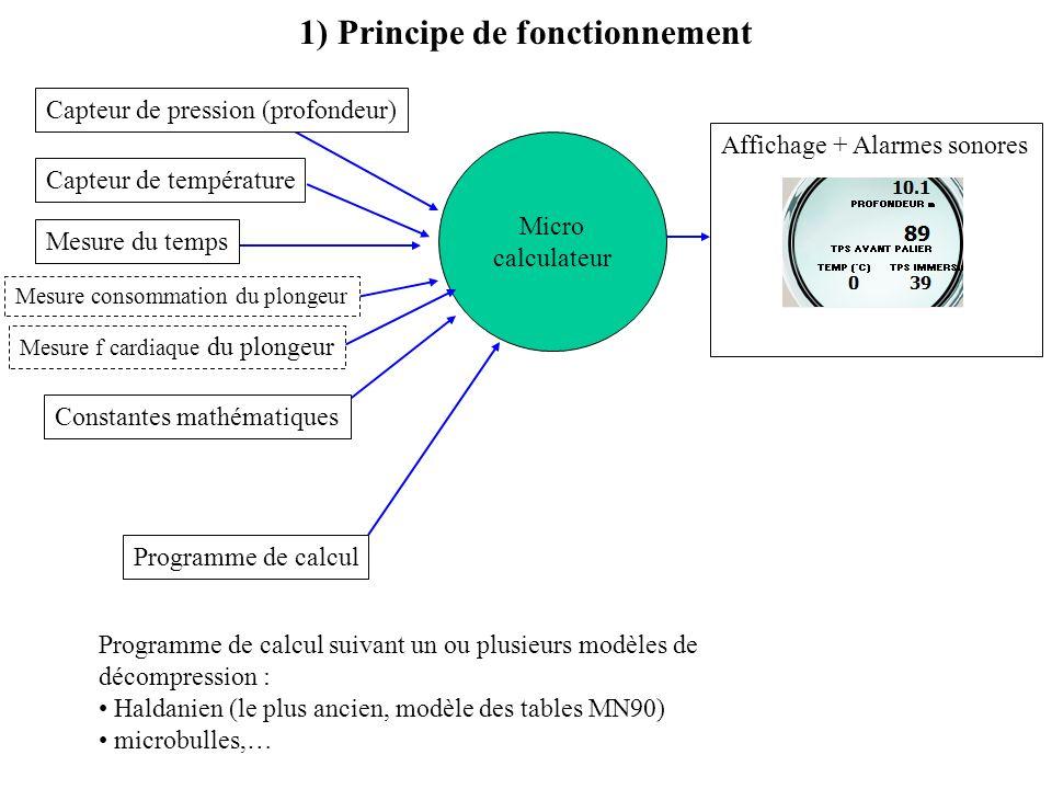 1) Principe de fonctionnement