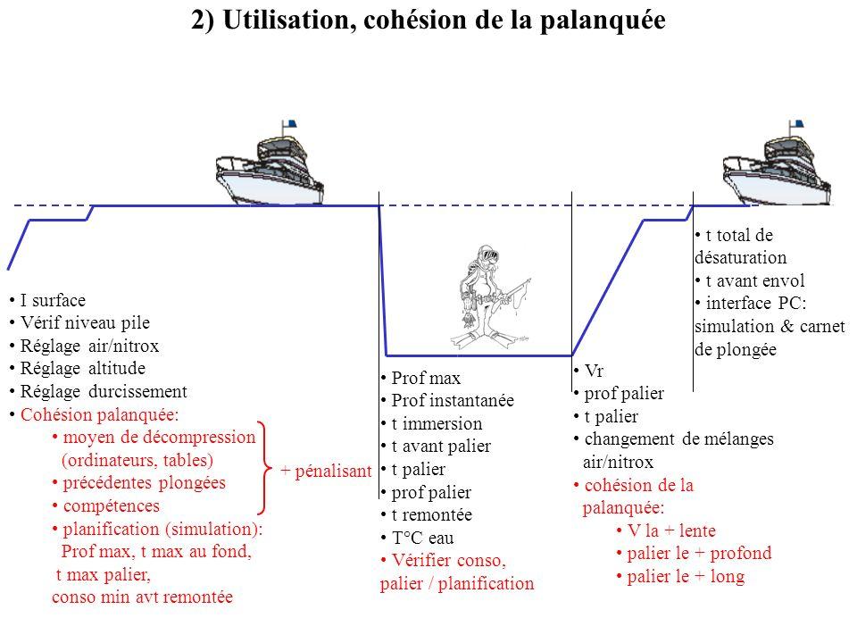 2) Utilisation, cohésion de la palanquée