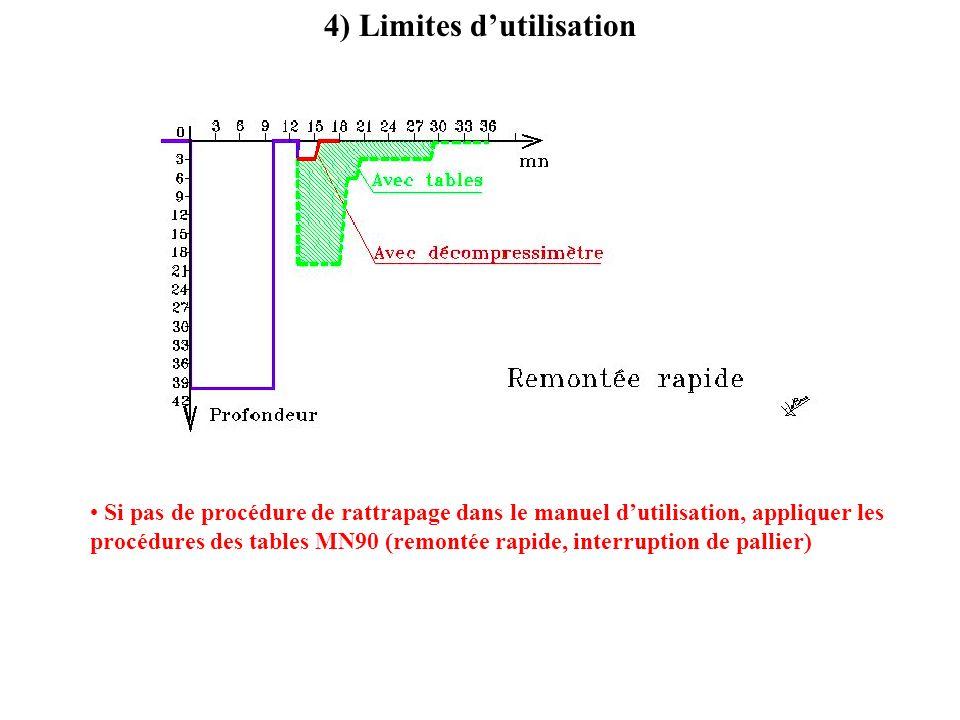 4) Limites d'utilisation