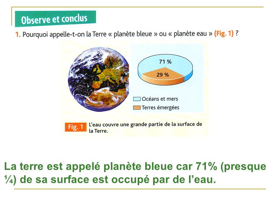 La terre est appelé planète bleue car 71% (presque ¼) de sa surface est occupé par de l'eau.
