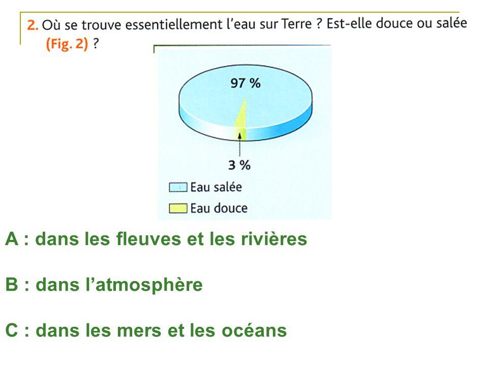 L eau dans notre environnement ppt t l charger - Terre et eau witry les reims ...