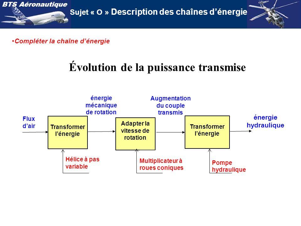 Sujet « O » Description des chaînes d'énergie