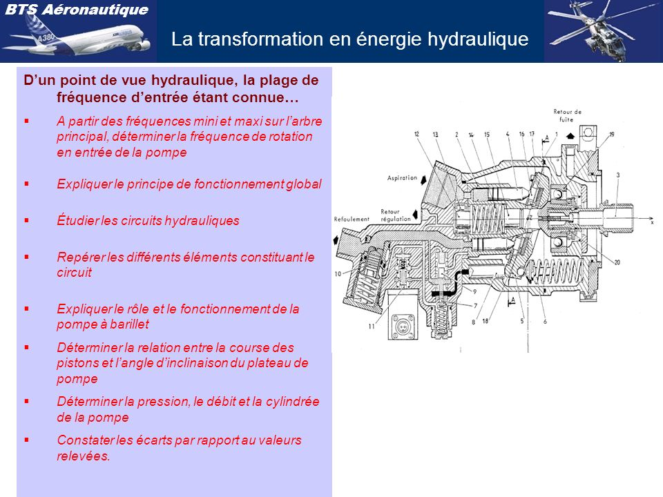 La transformation en énergie hydraulique