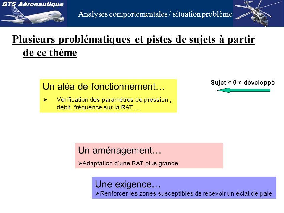 Analyses comportementales / situation problème