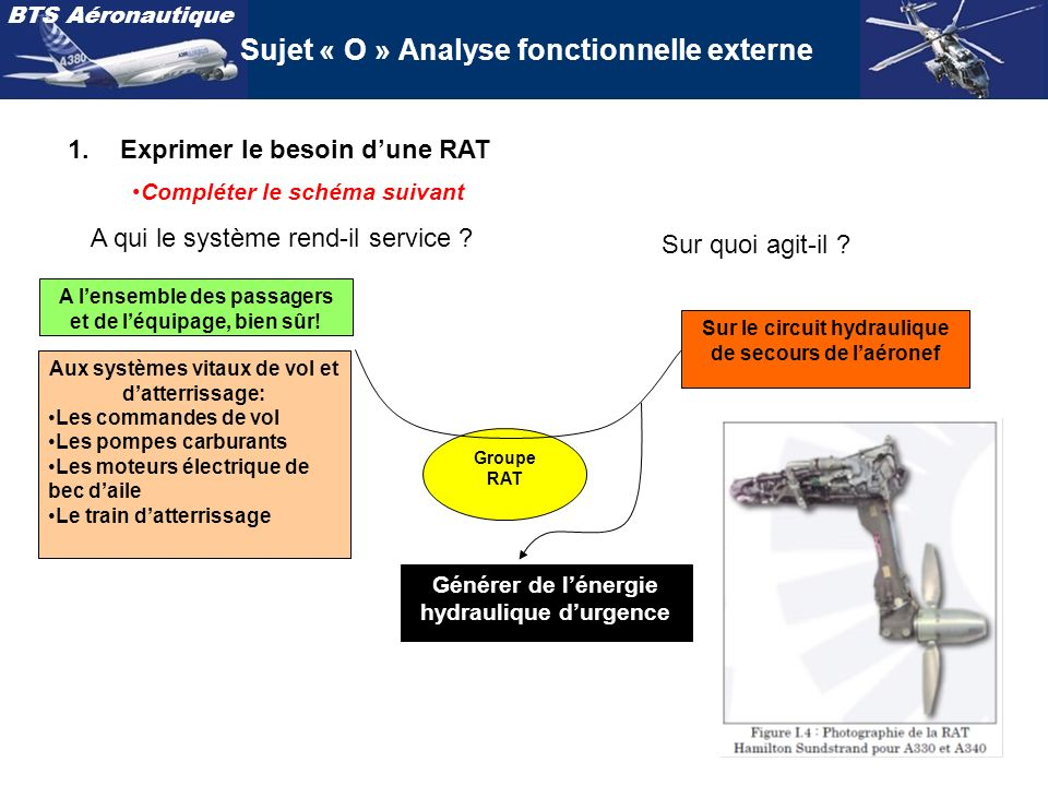 Sujet « O » Analyse fonctionnelle externe