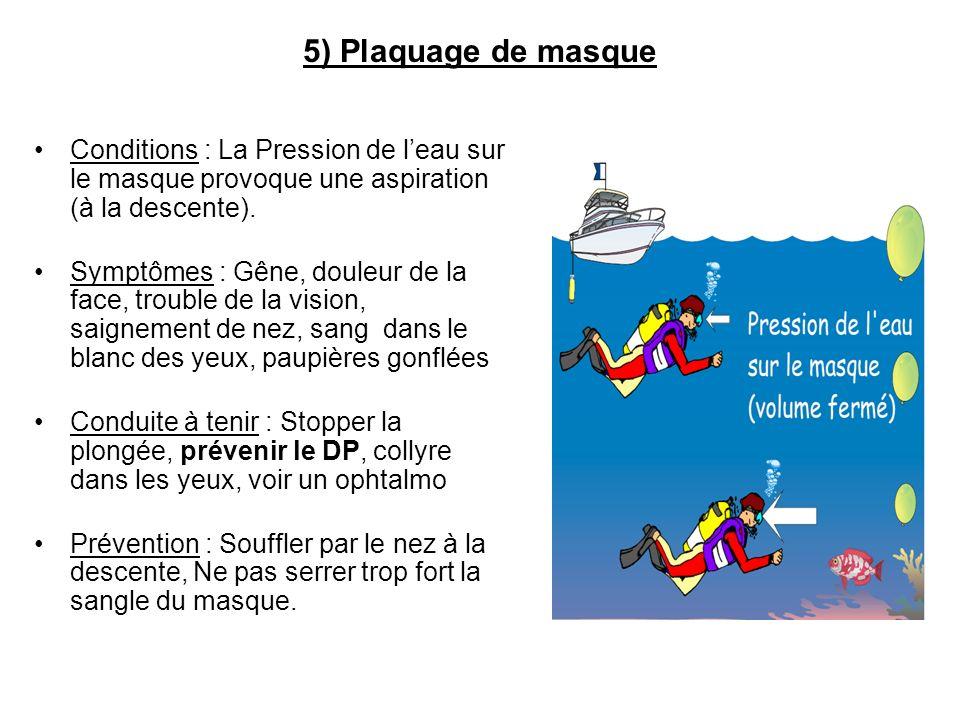 5) Plaquage de masque Conditions : La Pression de l'eau sur le masque provoque une aspiration (à la descente).