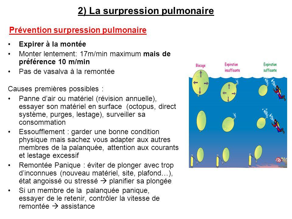 Prévention surpression pulmonaire
