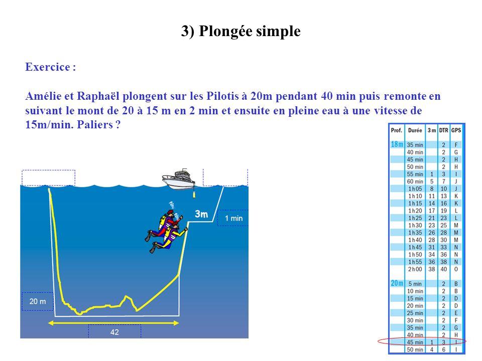 3) Plongée simple Exercice :