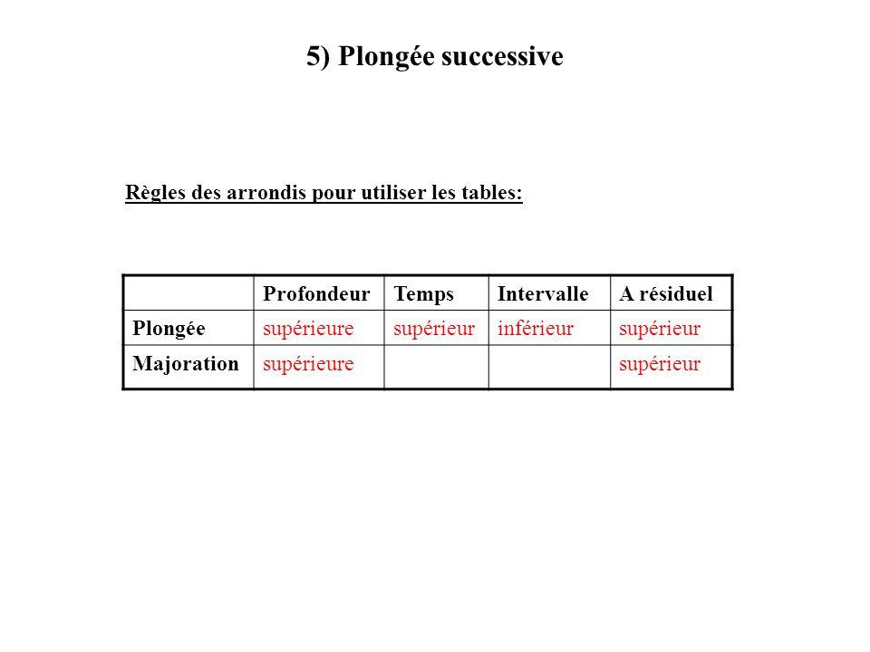 5) Plongée successive Règles des arrondis pour utiliser les tables: