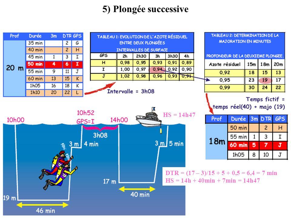 5) Plongée successive HS = 14h47