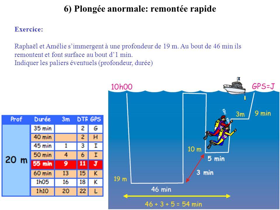 6) Plongée anormale: remontée rapide