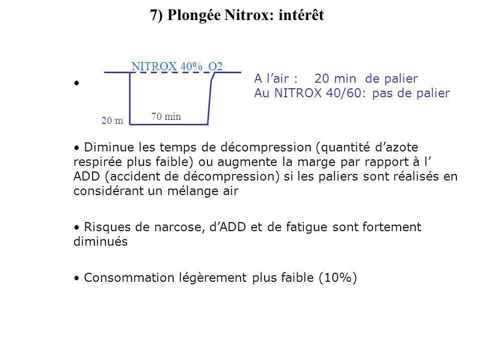 7) Plongée Nitrox: intérêt