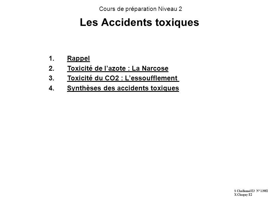 Les Accidents toxiques