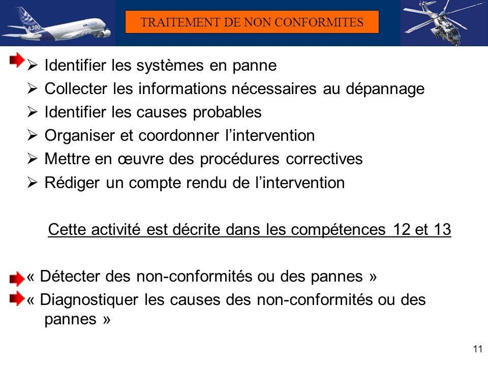 TRAITEMENT DE NON CONFORMITES