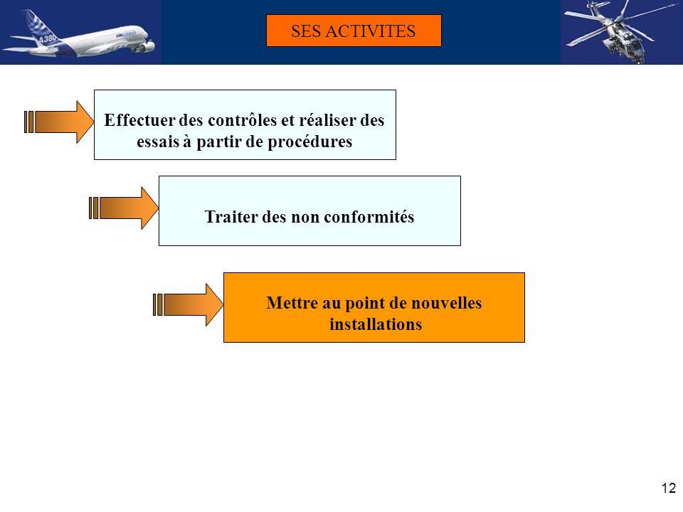 Effectuer des contrôles et réaliser des essais à partir de procédures