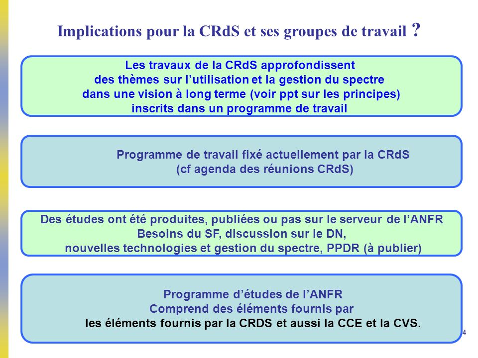Implications pour la CRdS et ses groupes de travail