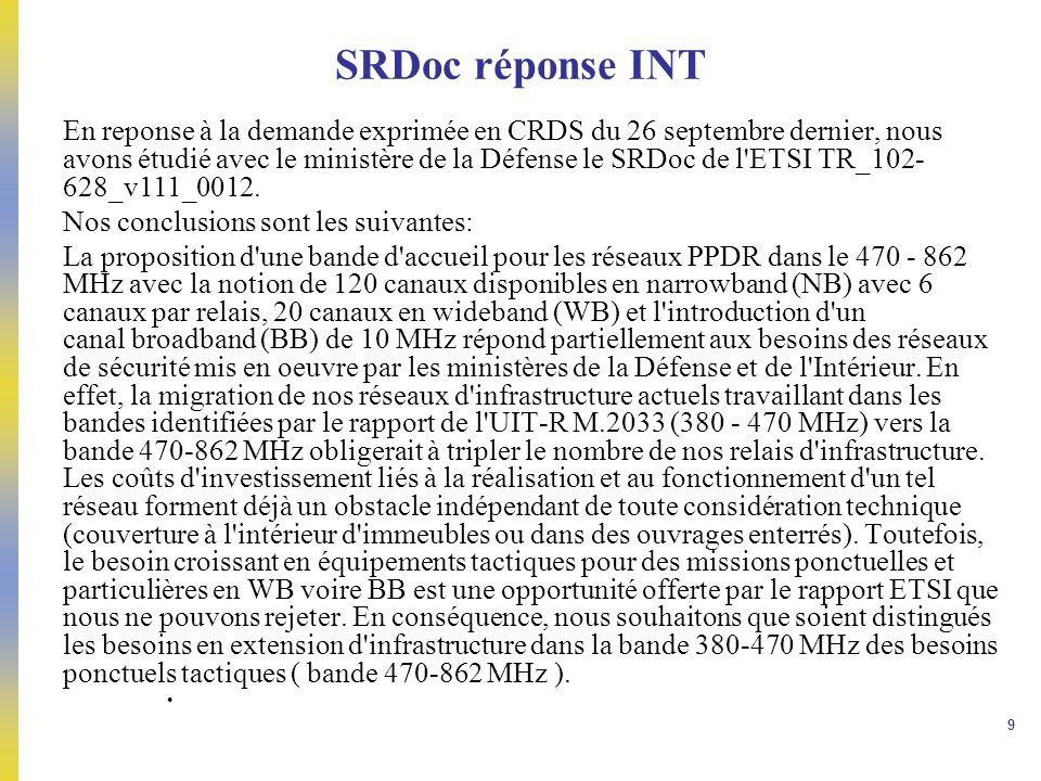 SRDoc réponse INT