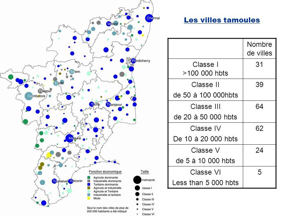 Les villes tamoulesNombre de villes. Classe I. >100 000 hbts. 31. Classe II. de 50 à 100 000hbts. 39.