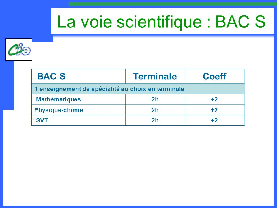 La voie scientifique : BAC S