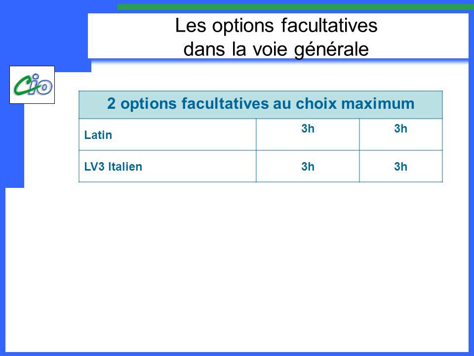 Les options facultatives dans la voie générale