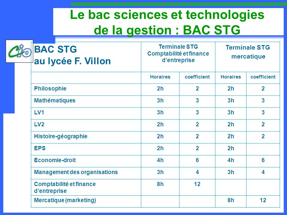 Le bac sciences et technologies de la gestion : BAC STG