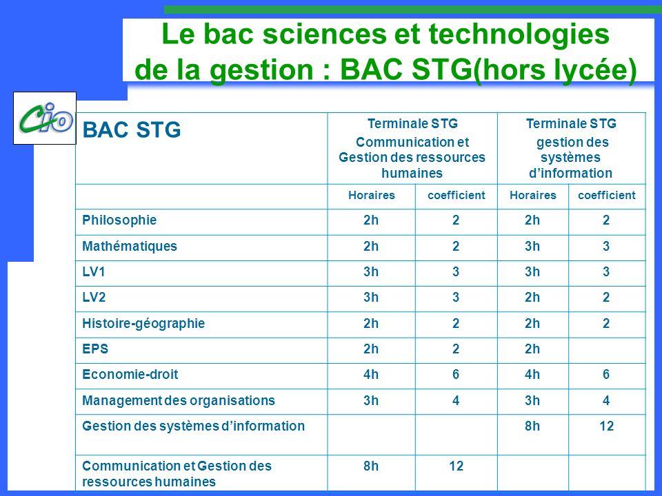 Le bac sciences et technologies de la gestion : BAC STG(hors lycée)