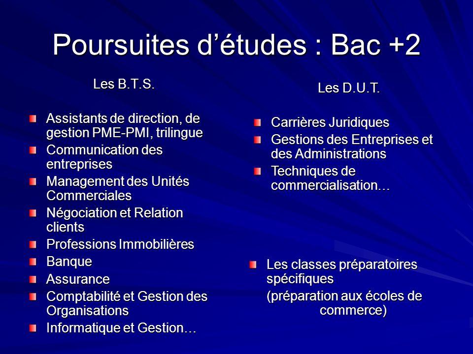 Poursuites d'études : Bac +2