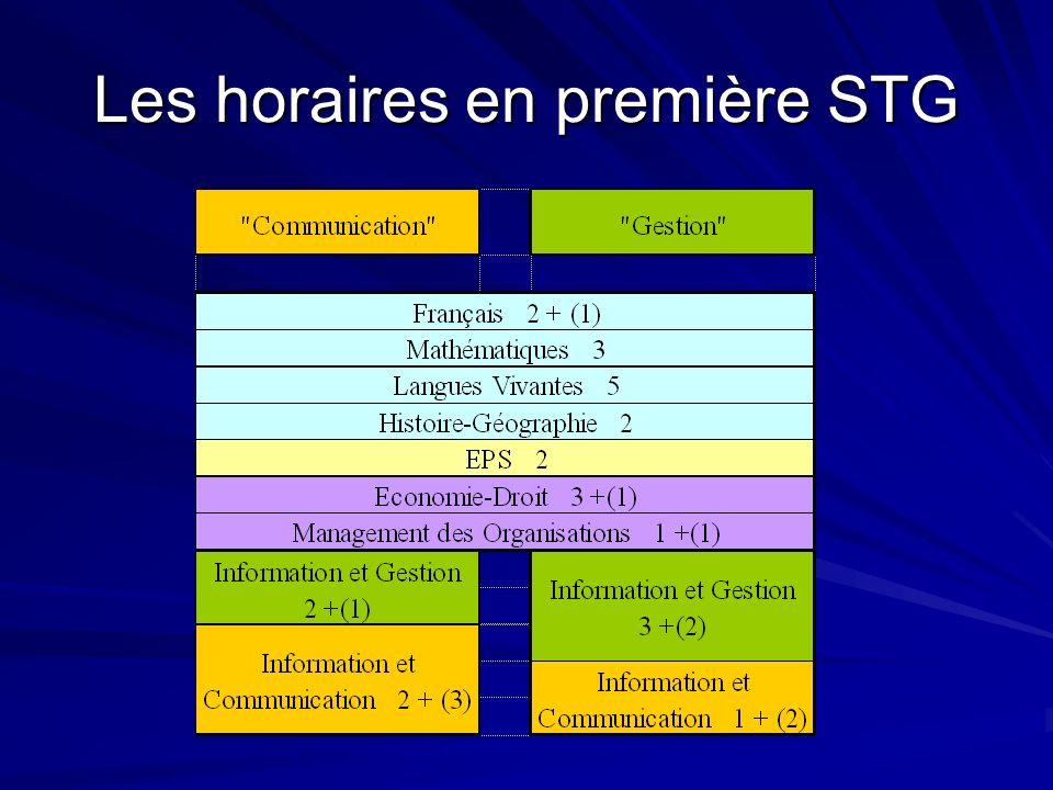 Les horaires en première STG