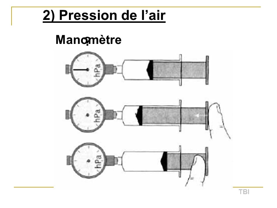 2) Pression de l'air Manomètre TBI