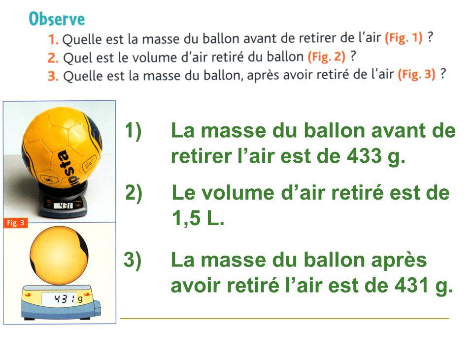 1) La masse du ballon avant de retirer l'air est de 433 g.