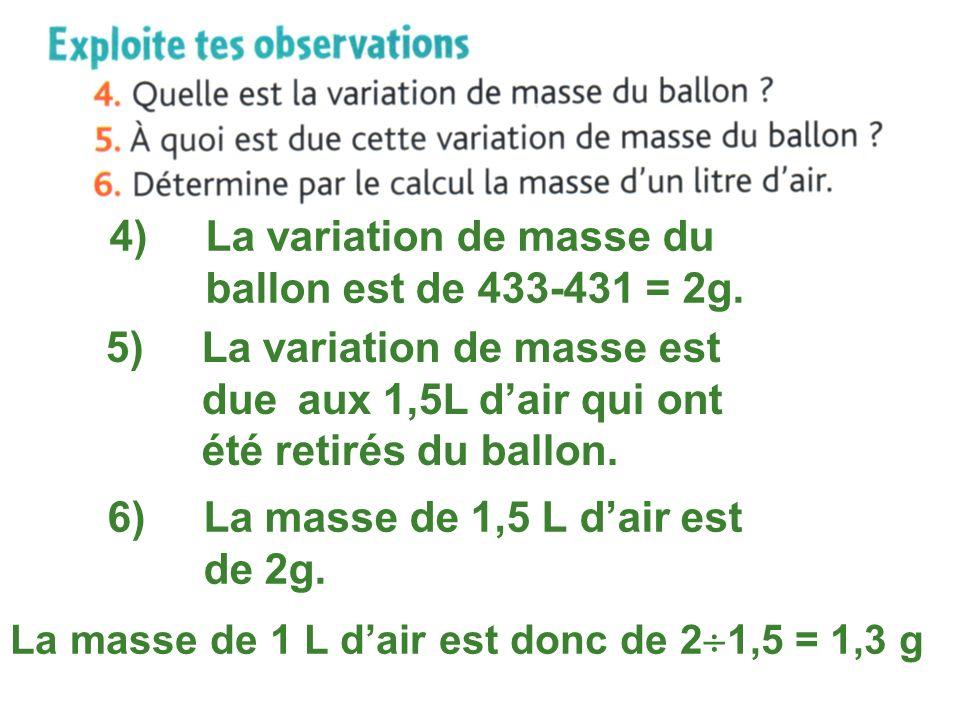 4) La variation de masse du ballon est de 433-431 = 2g.