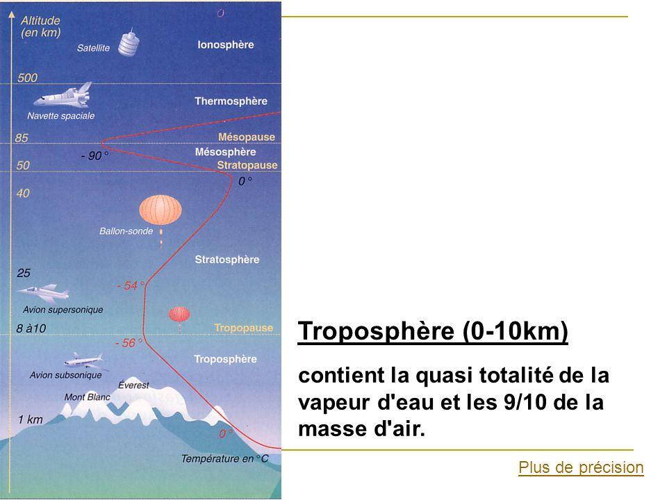 Troposphère (0-10km) contient la quasi totalité de la vapeur d eau et les 9/10 de la masse d air.