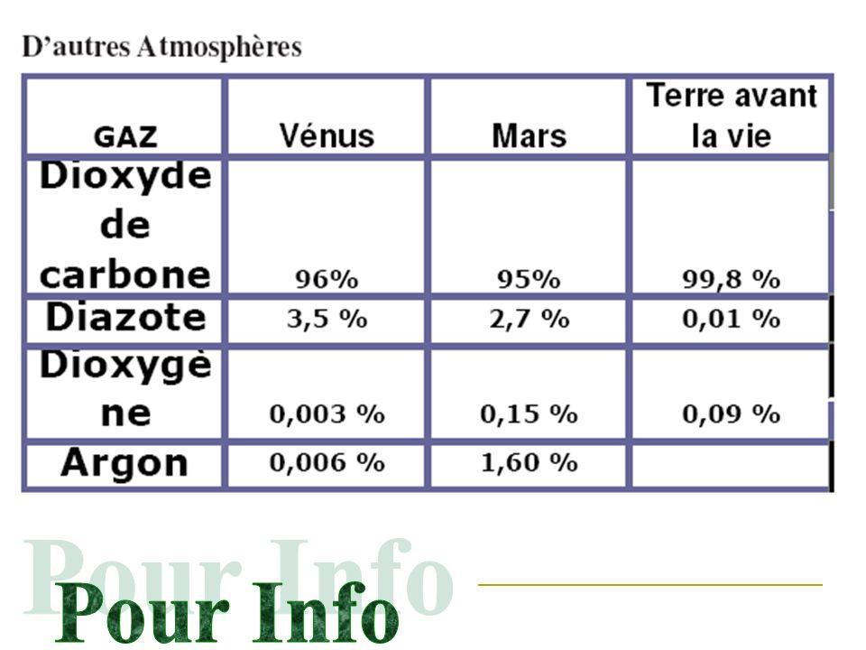Pour Info