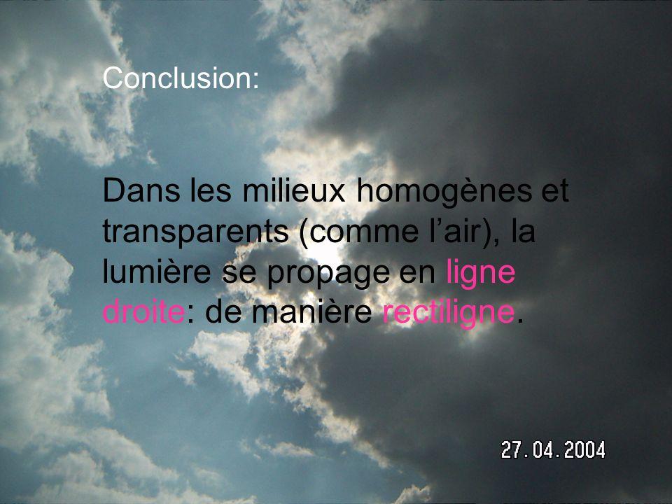 Conclusion: Dans les milieux homogènes et transparents (comme l'air), la lumière se propage en ligne droite: de manière rectiligne.