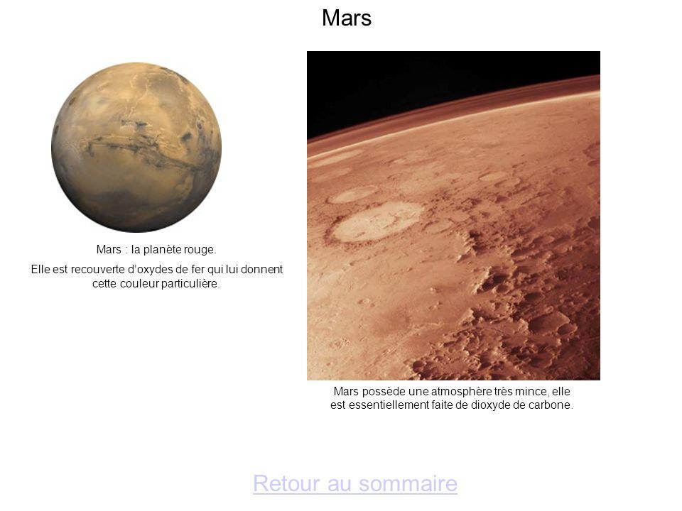 Mars Retour au sommaire Mars : la planète rouge.