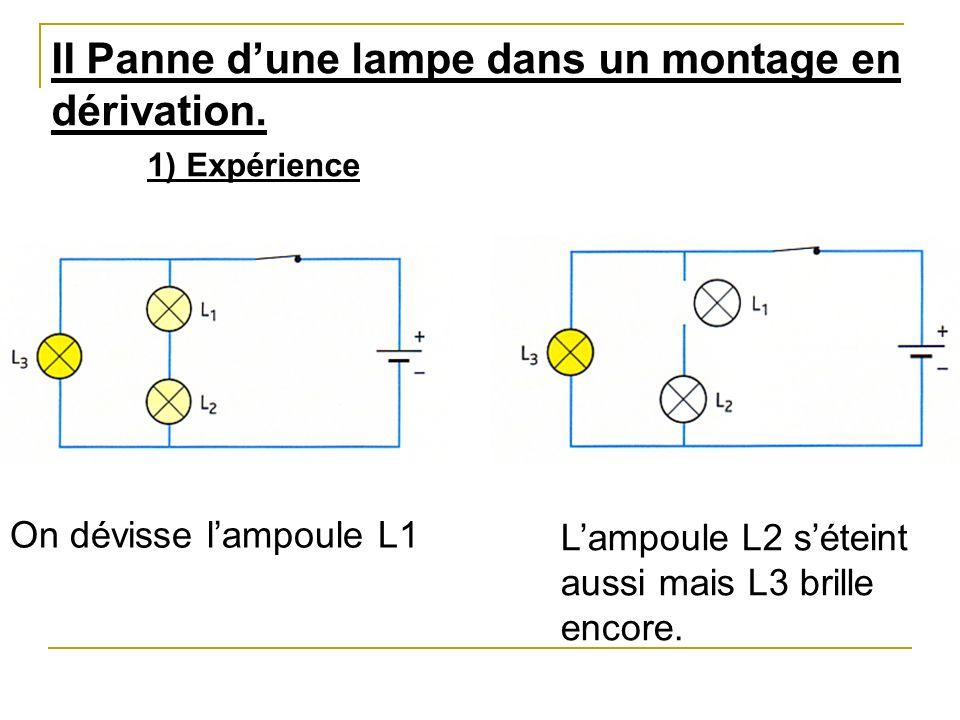 II Panne d'une lampe dans un montage en dérivation. 1) Expérience
