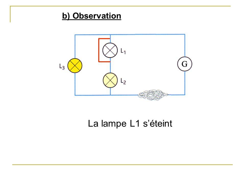 b) Observation La lampe L1 s'éteint