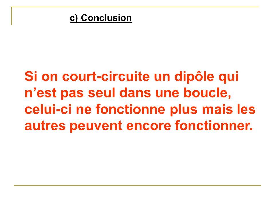 c) Conclusion