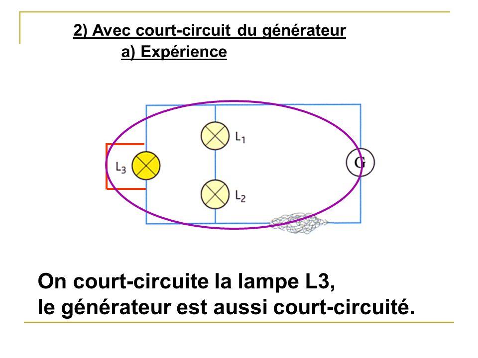 2) Avec court-circuit du générateur
