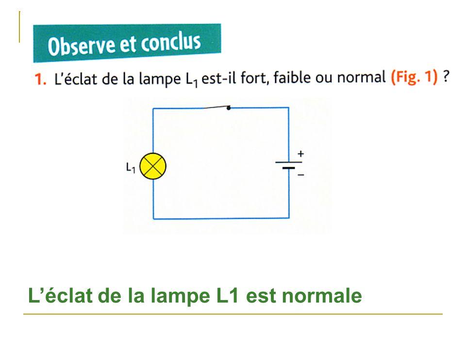 L'éclat de la lampe L1 est normale