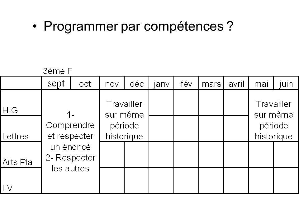 Programmer par compétences