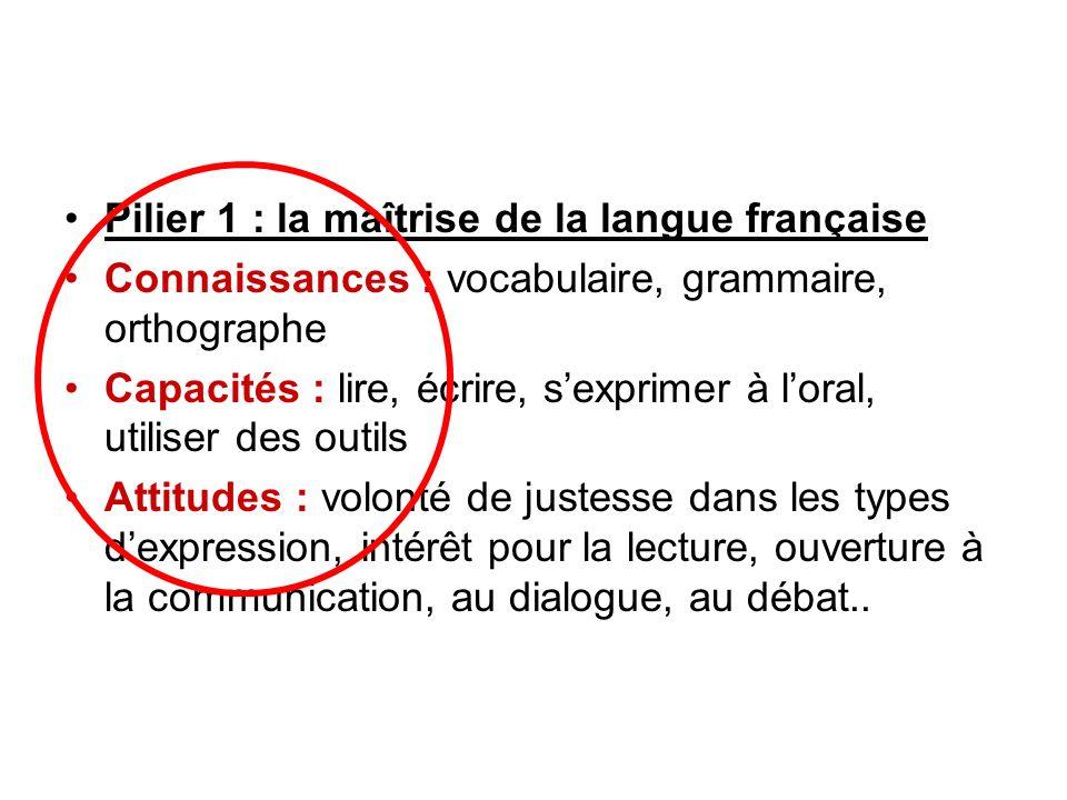 Pilier 1 : la maîtrise de la langue française