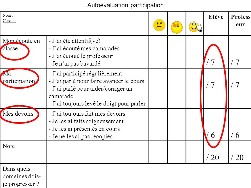 Autoévaluation participation