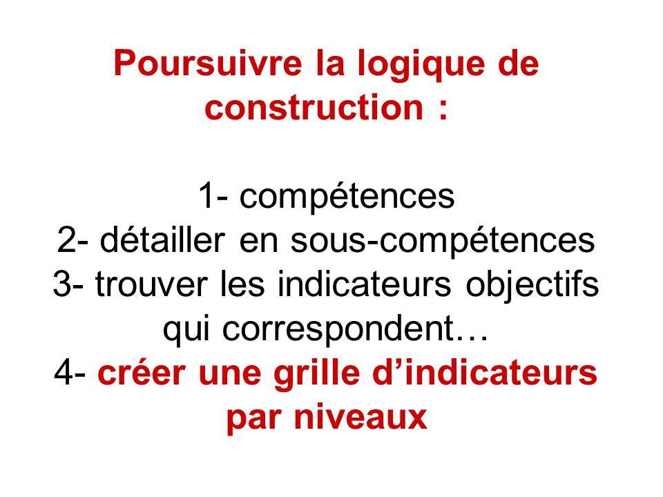 Poursuivre la logique de construction : 1- compétences 2- détailler en sous-compétences 3- trouver les indicateurs objectifs qui correspondent… 4- créer une grille d'indicateurs par niveaux