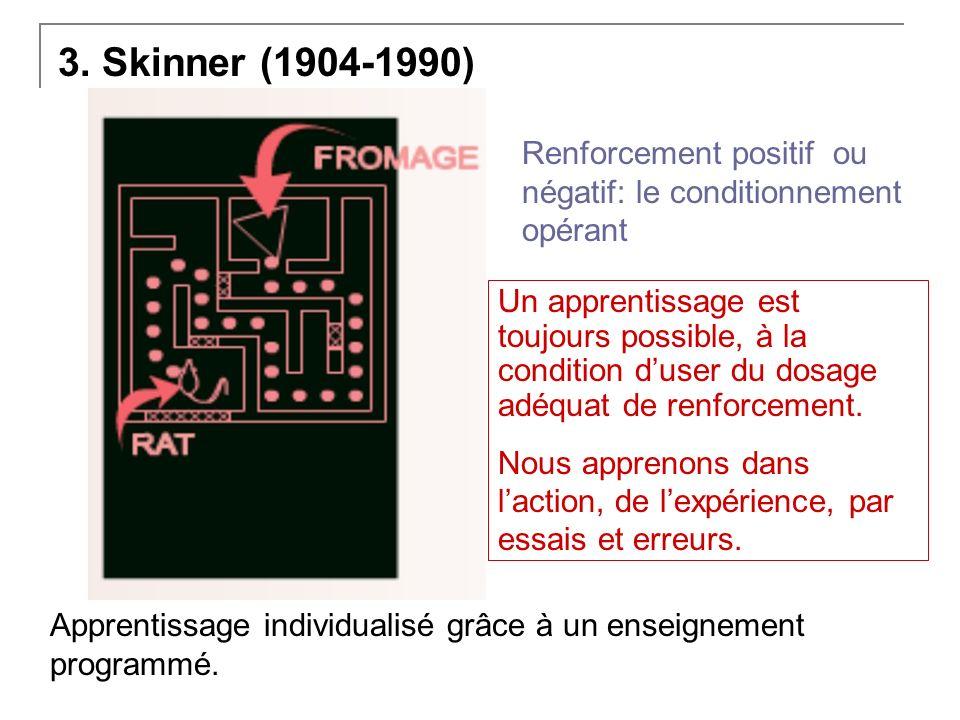3. Skinner (1904-1990) Renforcement positif ou négatif: le conditionnement opérant.
