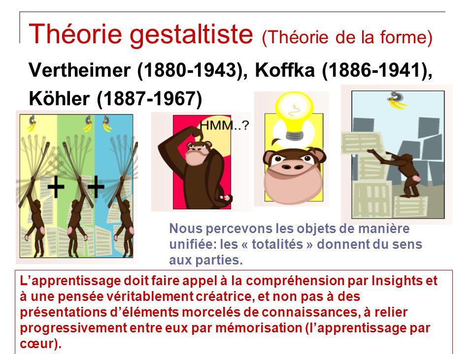 Théorie gestaltiste (Théorie de la forme)