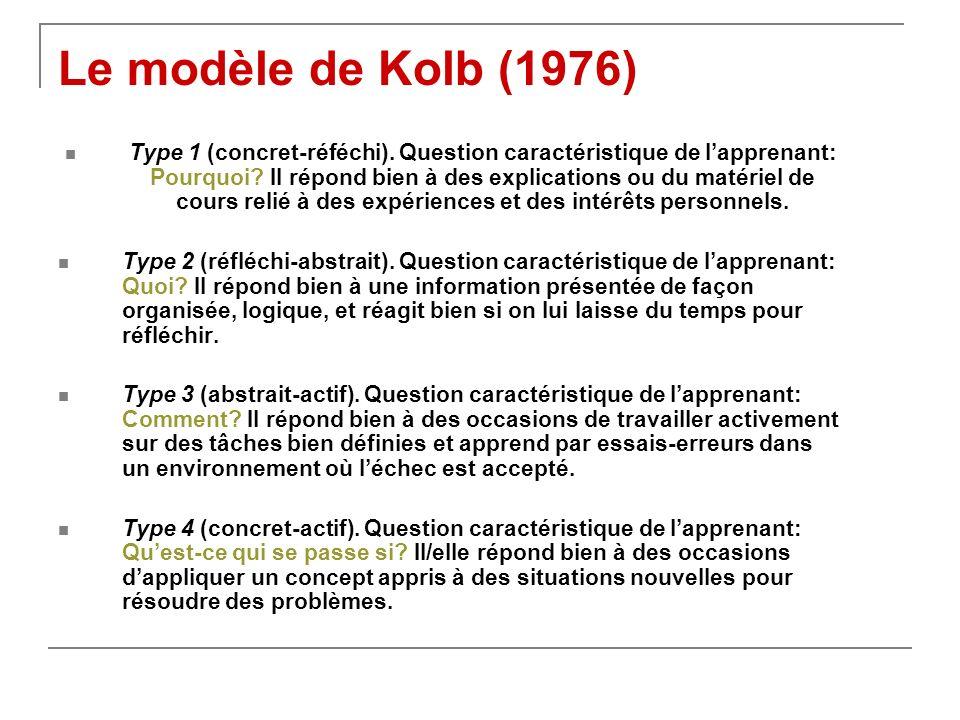 Le modèle de Kolb (1976)
