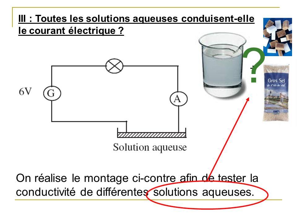 III : Toutes les solutions aqueuses conduisent-elle le courant électrique