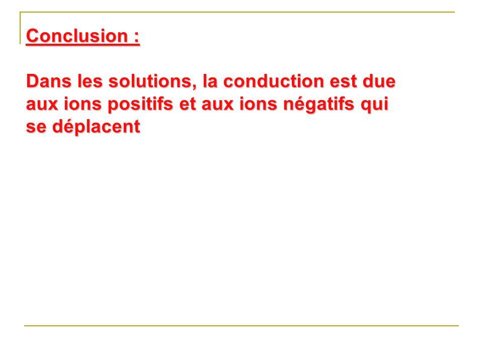Conclusion : Dans les solutions, la conduction est due aux ions positifs et aux ions négatifs qui se déplacent.