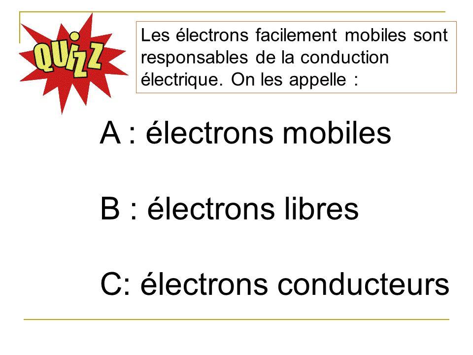 C: électrons conducteurs
